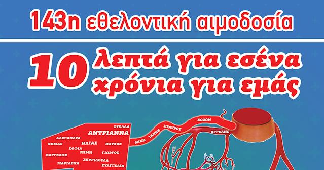 143η τακτική εθελοντική αιμοδοσία στο Ναύπλιο (μόνο με ραντεβού)