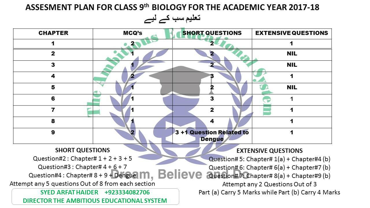 9th Biology Pairing Scheme 2018 - Matric 9th Combination