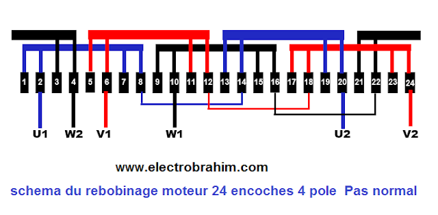 Schema du rebobinage moteur 24 encoches 4 pole  Pas normal