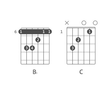 lo-safar-baaghi-2-chords
