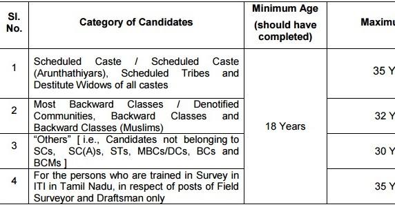 Bank Vacancy Tn Government Jobs | Autos Post