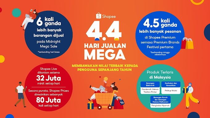 Shopee captures midnight shopping demand at 4.4 Mega Shopping Day, sees 6 times spike in items sold at 2-hour Midnight Mega Sale