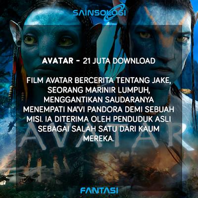 Avatar Dibajak