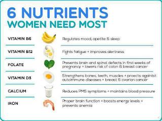 Nutrisi-untuk-wanita