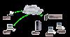 2 cara remote router mikrotik dari luar jaringan secara gratis