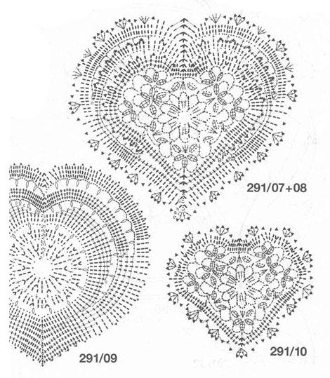 Diagrammes coeurs au crochet