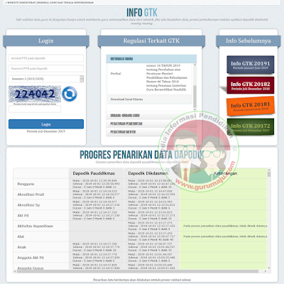 Info GTK 2020