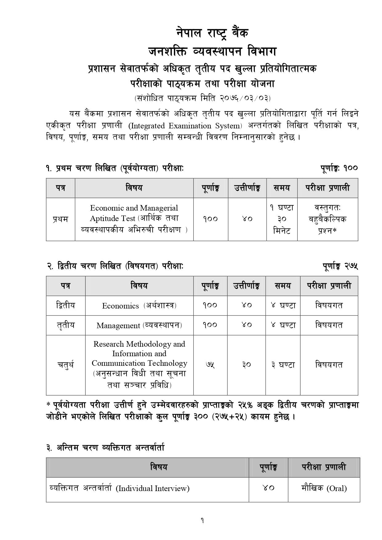 Nepal-Rastra-Bank-NRB-Officer-Third-Level-Adhikrit-Tritiya-Syllabus