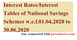 revision-of-interest-rates-interest-tables-of-national-savings-schemes