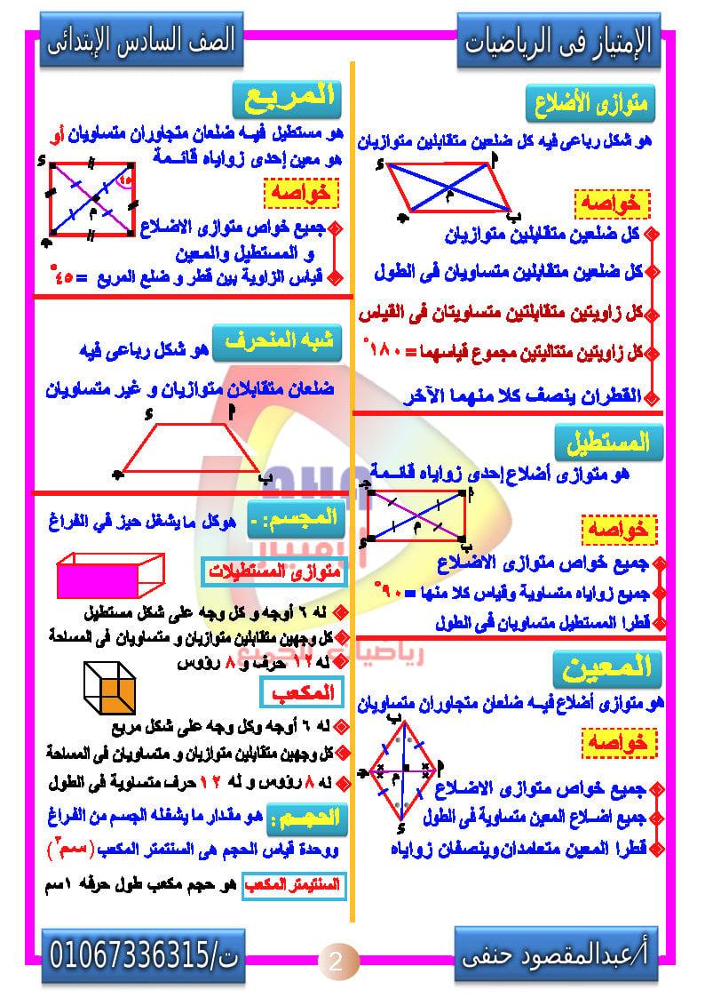 ملخص رياضيات الصف السادس الابتدائى ترم اول 3