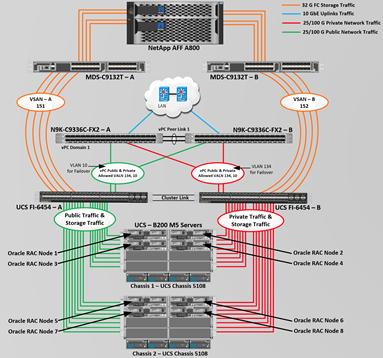 Cisco Prep, Cisco Learning, Cisco Tutorial and Materials, Cisco Exam Prep, Cisco Preparation