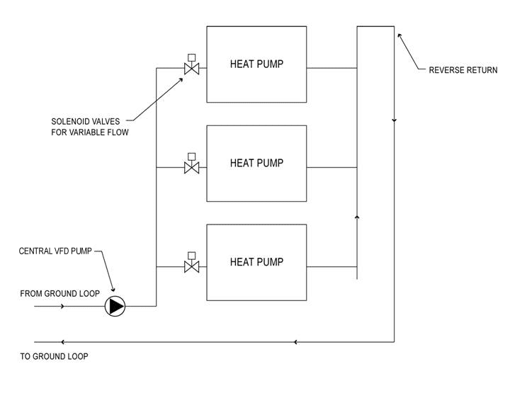 Multiple Zone Residential Hot Water Schematics - Car Wiring Diagrams ...
