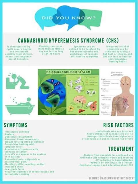 https://www.google.com/url?sa=i&url=https%3A%2F%2Fwww.emilysstomach.com%2F2019%2F03%2Fthe-benefits-of-cannabis-for.html&psig=AOvVaw08MT3VA_sXTE5UHTSIN8HM&ust=1603690533479000&source=images&cd=vfe&ved=0CAIQjRxqGAoTCPCihZeHz-wCFQAAAAAdAAAAABCWAQ