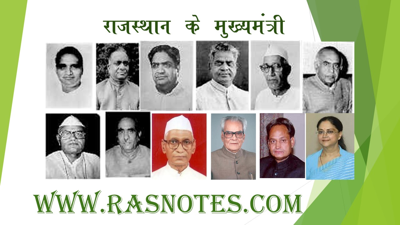 rajasthan chief ministers list and tenure in hindi