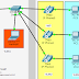 Simulasi VLAN dan VoIP di Cisco Packet Tracer