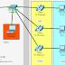 Simulasi VLAN dan VoIP di Cisco Packet Tracer