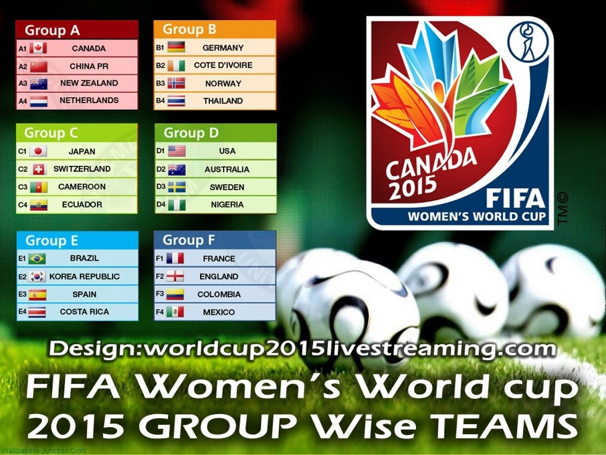 Fifa Women's World cup 2015 Group wise Teams #infographic
