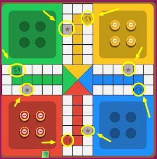 مربعات الأمان لعبة Ludo Star