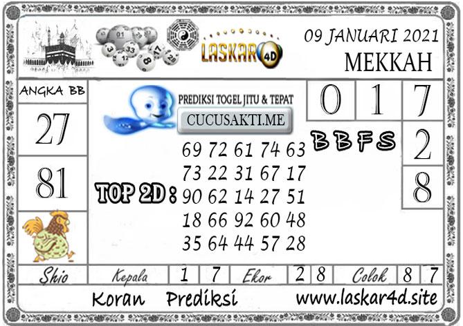 Prediksi Togel MEKKAH LASKAR4D 09 JANUARI 2021