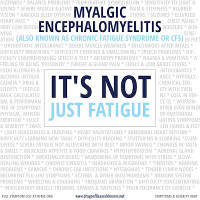 Chronic fatigue syndrome (CFS)/myalgic encephalomyelitis (or encephalopathy) (ME) is a relatively common illness.