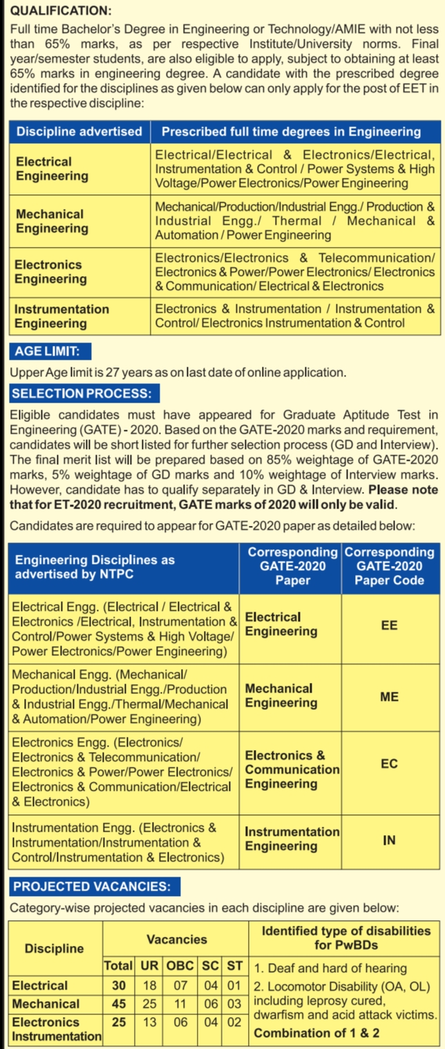 ntpc recruitment 2019 without gate  rrb ntpc  ntpc vacancy 2020  ntpc jobs  ntpc chemist recruitment  ntpc full form  ntpc mouda vacancy  ntpc admit card  chausa ntpc vacancy  ntpc gadarwara job  ntpc upsc  upl ntpc shaktinagar,