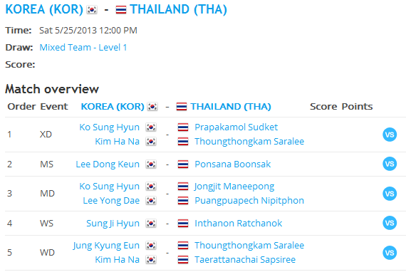 DESS DAHASRY: Thailand vs Korea - Sudirman Cup Semi-Final 1 - LIVE