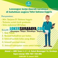 Loker Surabaya di TAF English Januari 2020