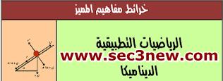 خرائط ومفاهيم ذهنية للمبدع  أحمد الشنتوري في رياضيات ثالثة ثانوي