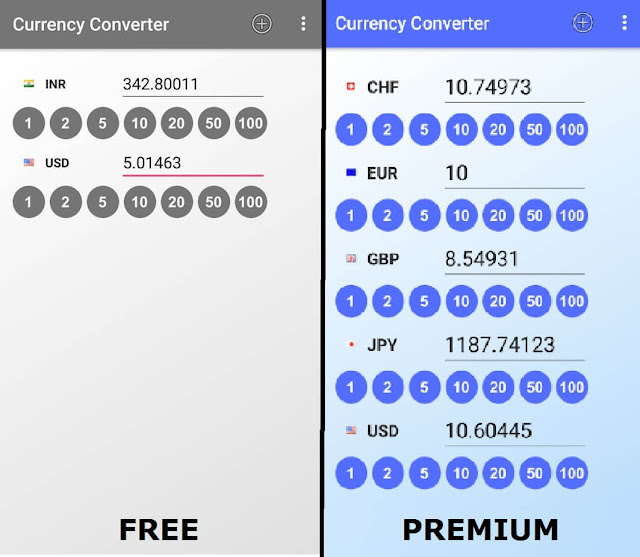 Easy to use Currency Converter App for Android
