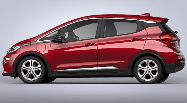 2020-chevrolet-bolt-ev-red-wheels-door-and-window