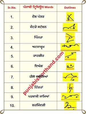 12-june-2020-punjabi-shorthand-outlines