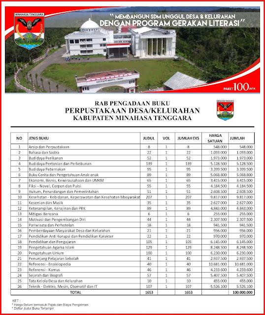 Contoh RAB Pengadaan Buku Desa Kabupaten Minahasa Tenggara Provinsi Sulawesi Utara Paket 100 Juta
