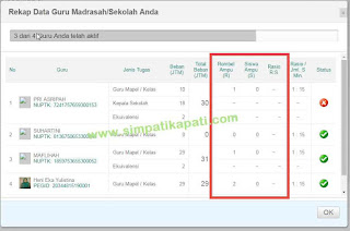 Rekap Data Guru Madrasah