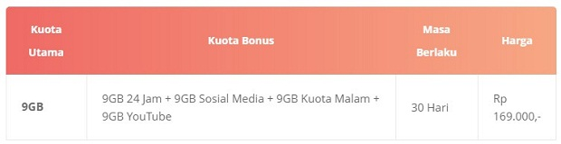 Paket Internet Bolt Ultra Combo 45GB Terbaru 2019
