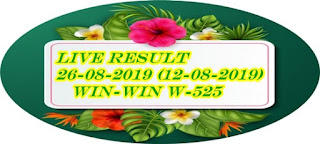 www.kerala-lottery-result-today.org