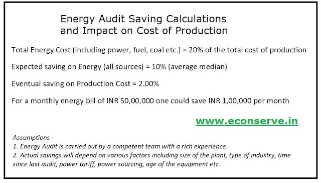 Energy Audit Saving Calculations