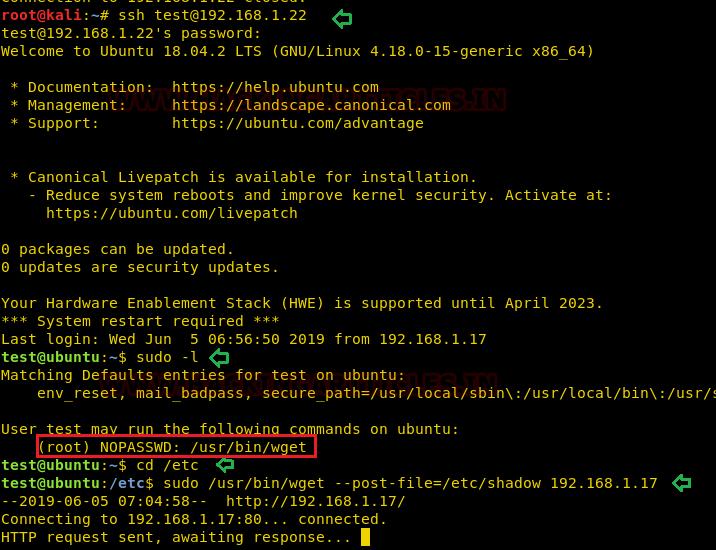 Linux for Pentester: Wget Privilege Escalation