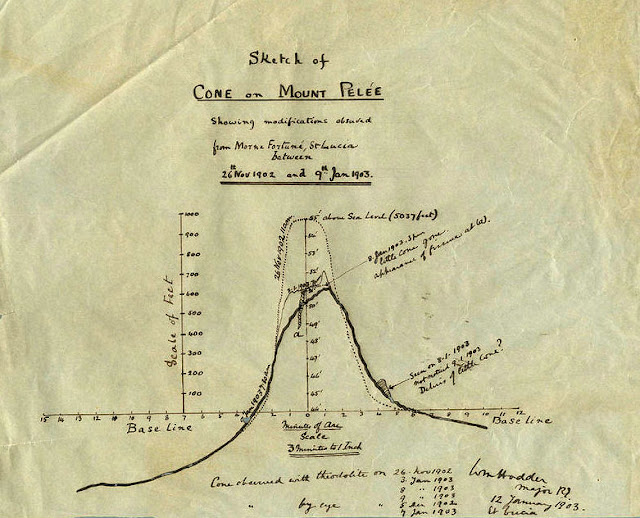 Sketch of the cone on Mount Pelée