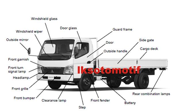nama - nama komponen eksteriror truk