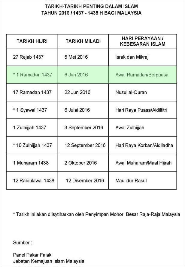 Tarikh Permulaan Puasa Bulan Ramadhan Di Malaysia 2016