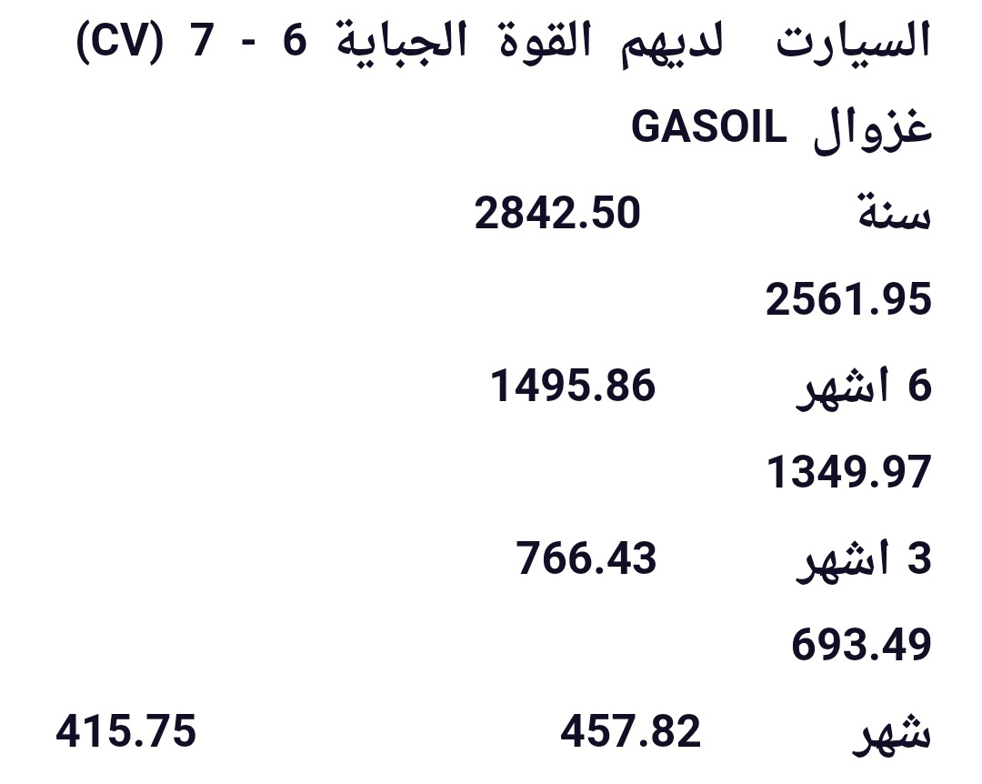 سعر التأمينات السيارات في المغرب