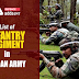 List of infantry regiment in Indian army: Check Here