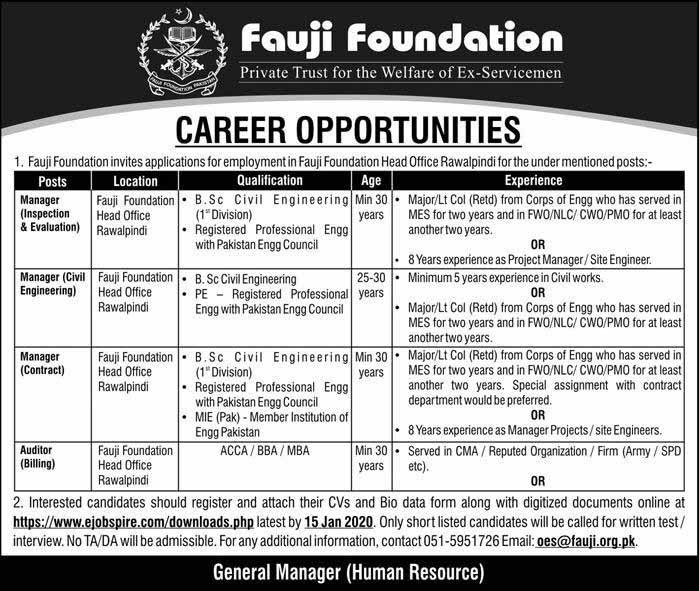 Fauji Foundation Latest Jobs