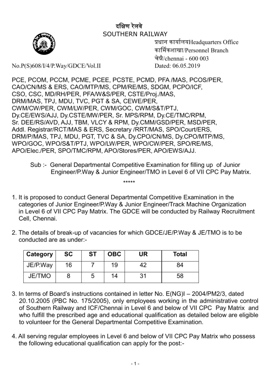 Recruitment of junior engineers in southern railways India