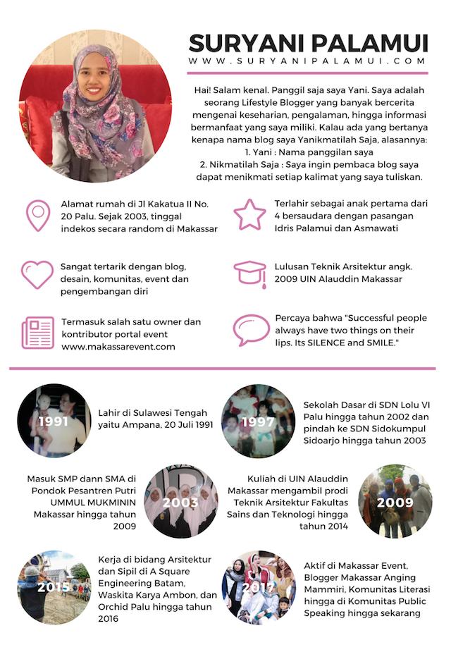 Redesain Template Blog Jadi Cantik Yanikmatilah Saja