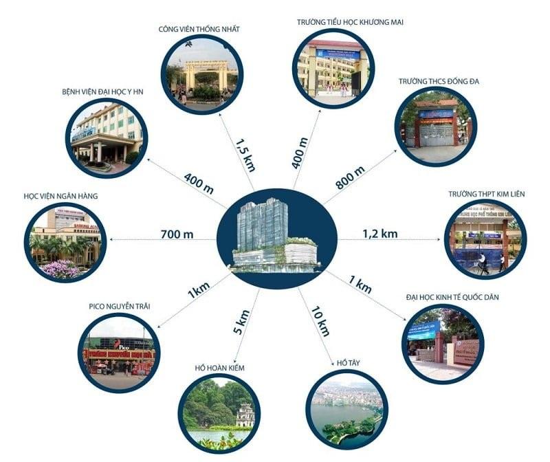 Liên kết vùng dự án Feliz Homes Hoàng Mai: