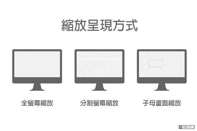 【MAC 幹大事】一秒放大螢幕,畫面內容不怕看嘸 - 三種不同縮放類型所呈現的效果