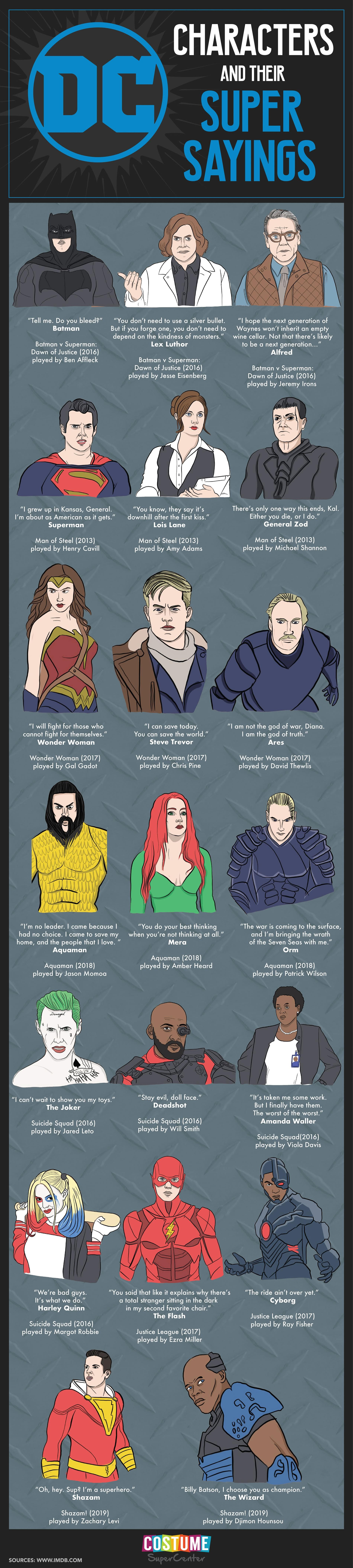 DC Character And Their Super Sayings #Infographic