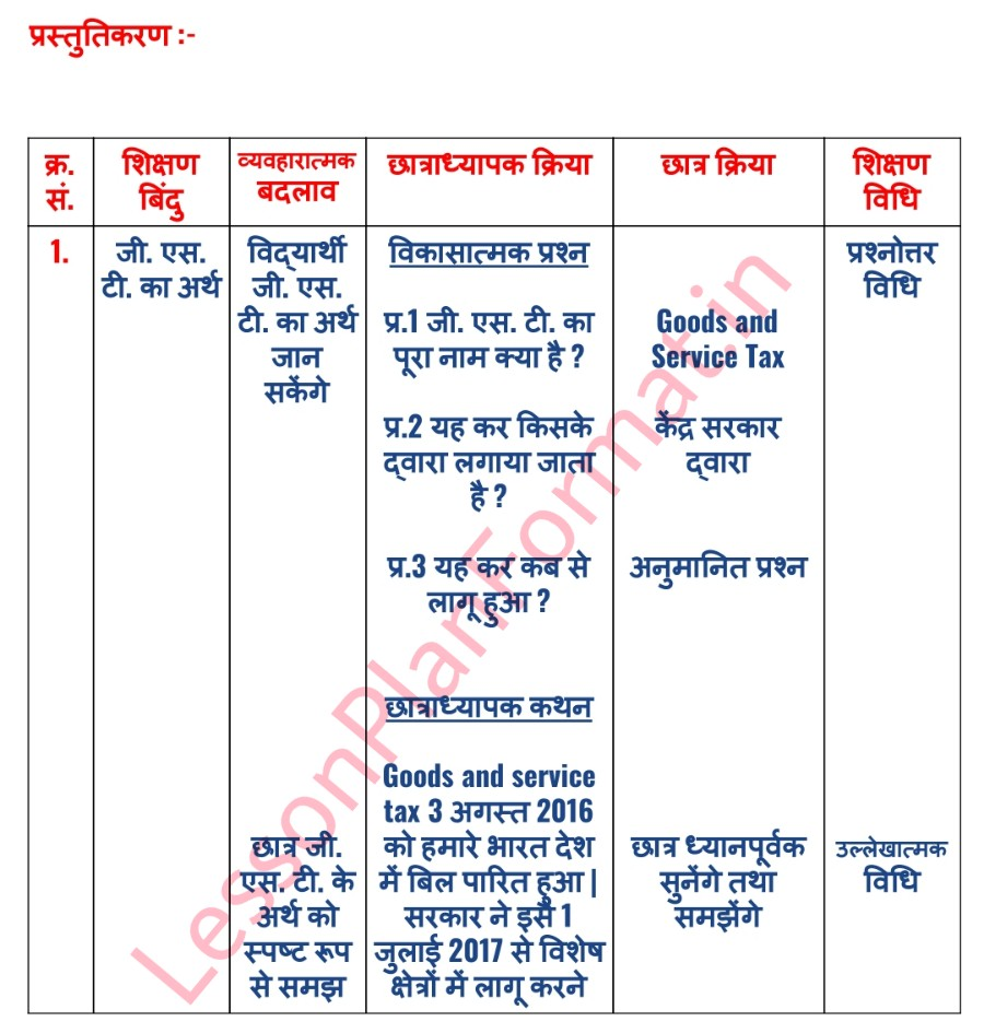 GST Lesson Plan In Hindi For Commerce