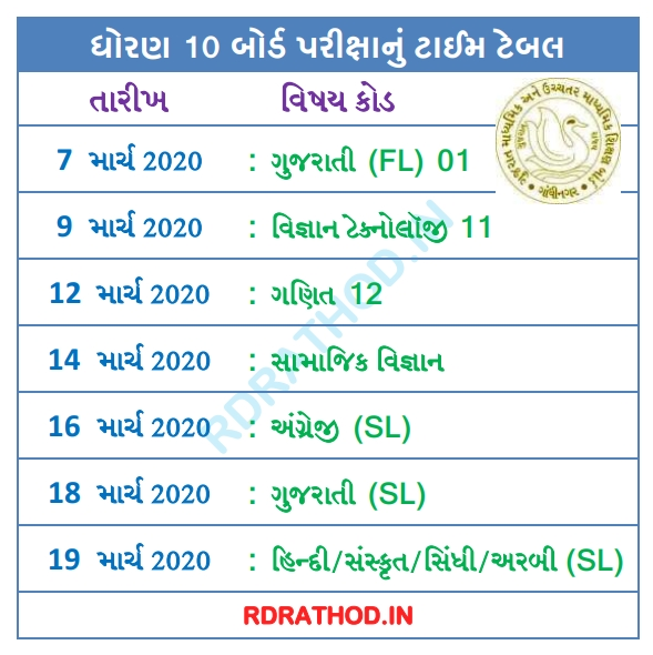 Gujarat SSS Class 10th Board Exam Time Table 2020